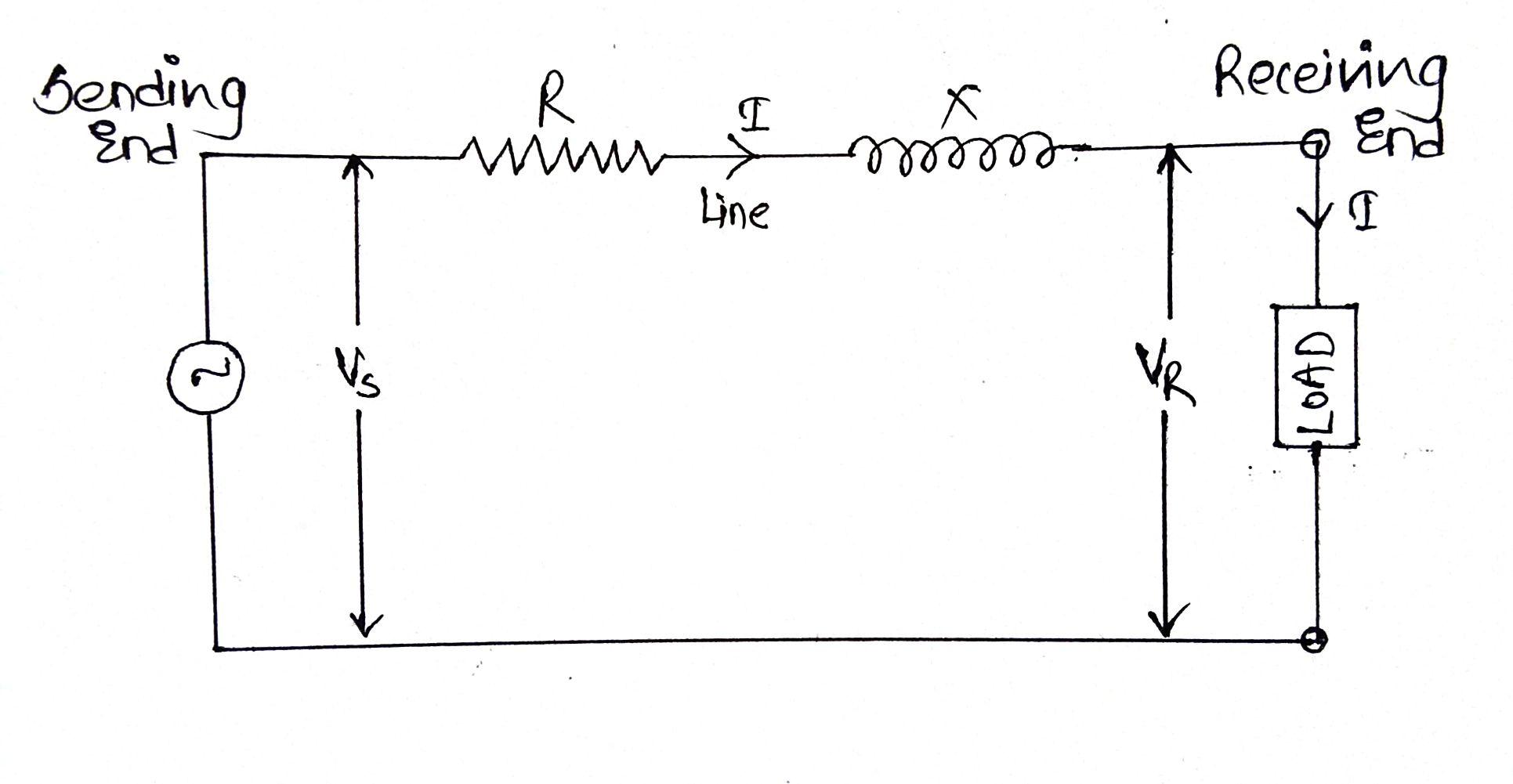 Short Transmission Lines Equivalent Circuit