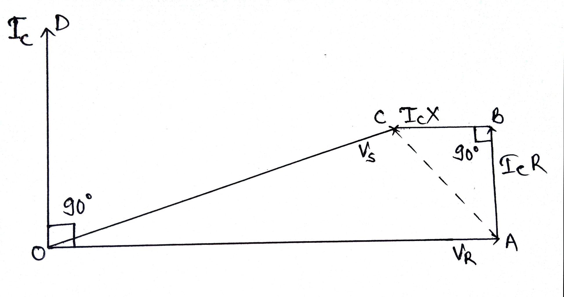 Phasor diagram of ferranti effect