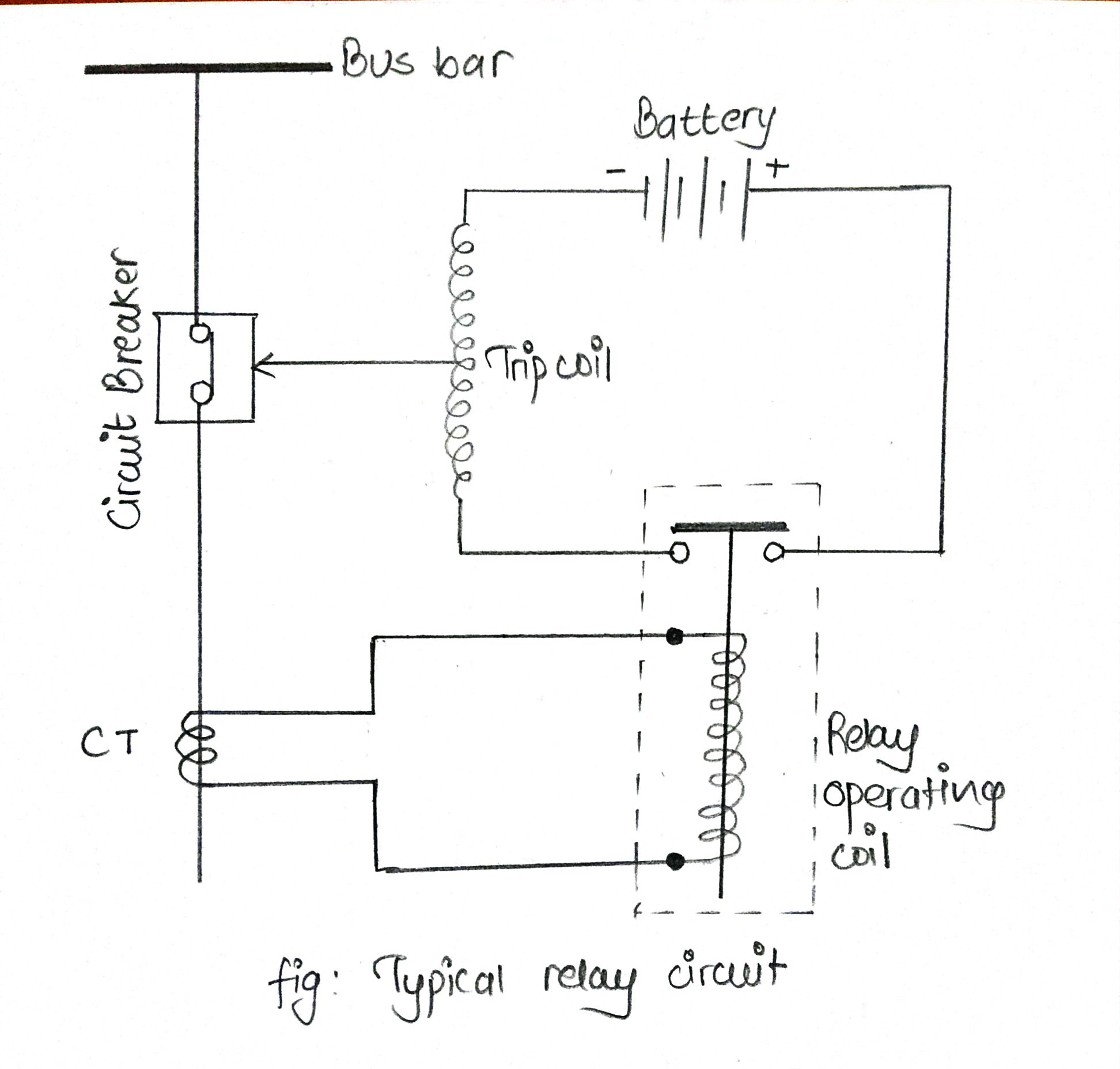 Fault clearing process for fault in electric power system
