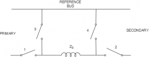 Zero Sequence Impedance and Networks of Transformer