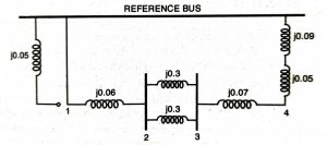 Formation of Sequence Networks