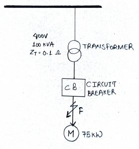 Limitation to Fault Current