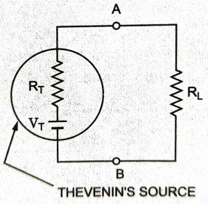 Thevenins Theorem
