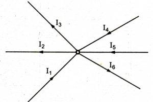 Kirchhoffs Law