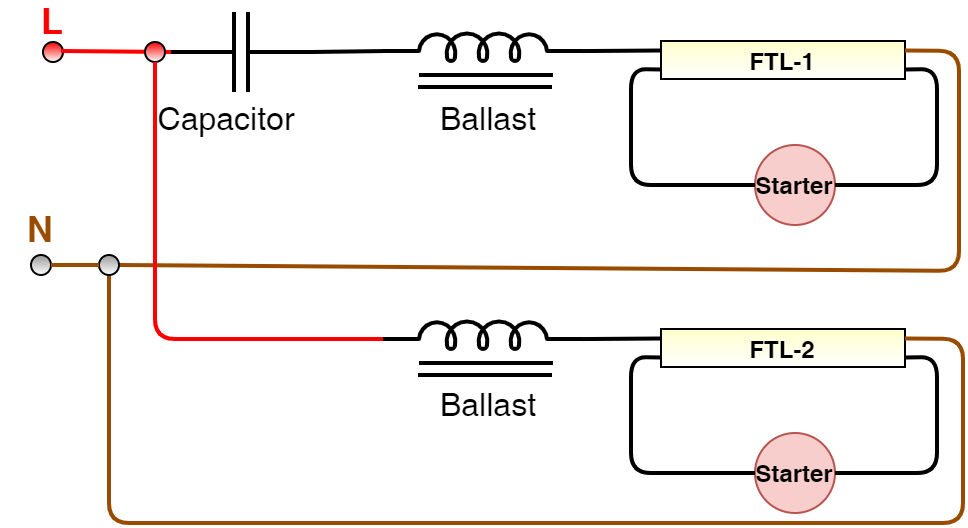 Stroboscopic Effect