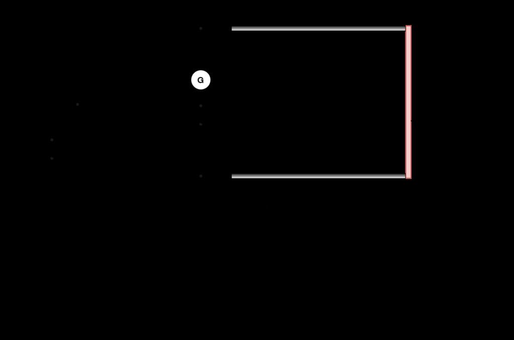 Murray Loop Test (Murray and Varley Loop test