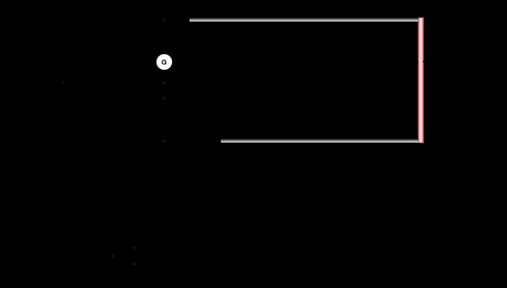 Varley Loop Test (Murray and Varley Loop test