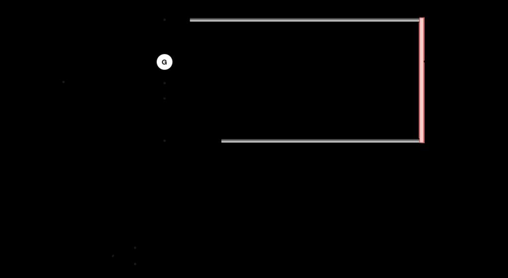 Varley Loop Test (Murray and Varley Loop test)