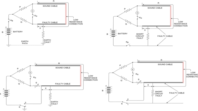 Murray and Varley Loop Test