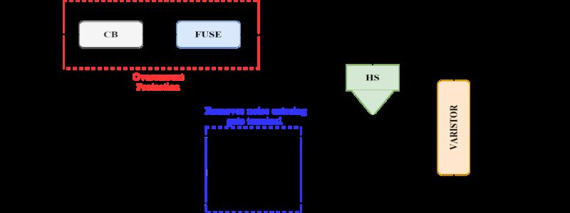 Thyristor Protection