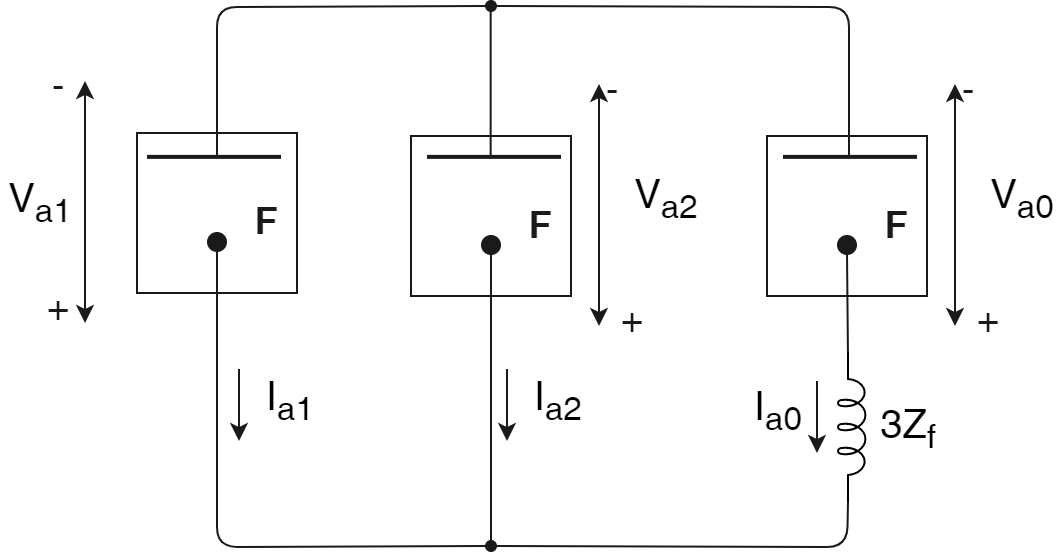 Analysis of Unsymmetrical Faults (Network Interconnection)