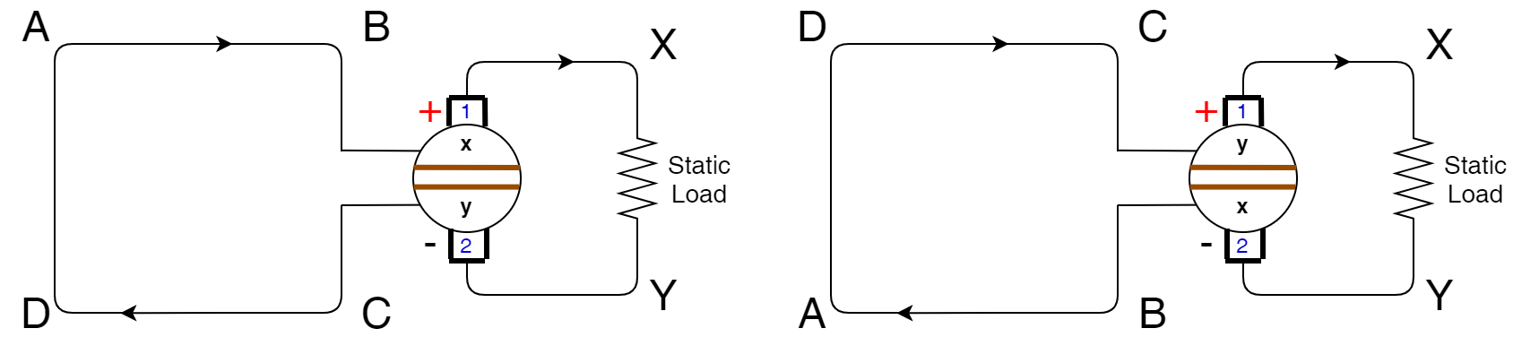 Commutation in dc generator