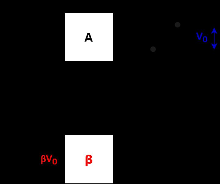 Basic Oscillator Circuit