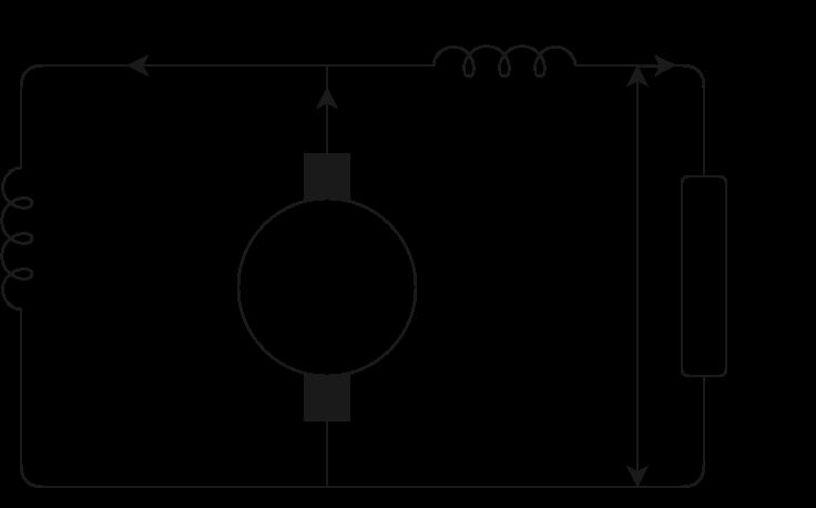 Types of DC Generators Compound