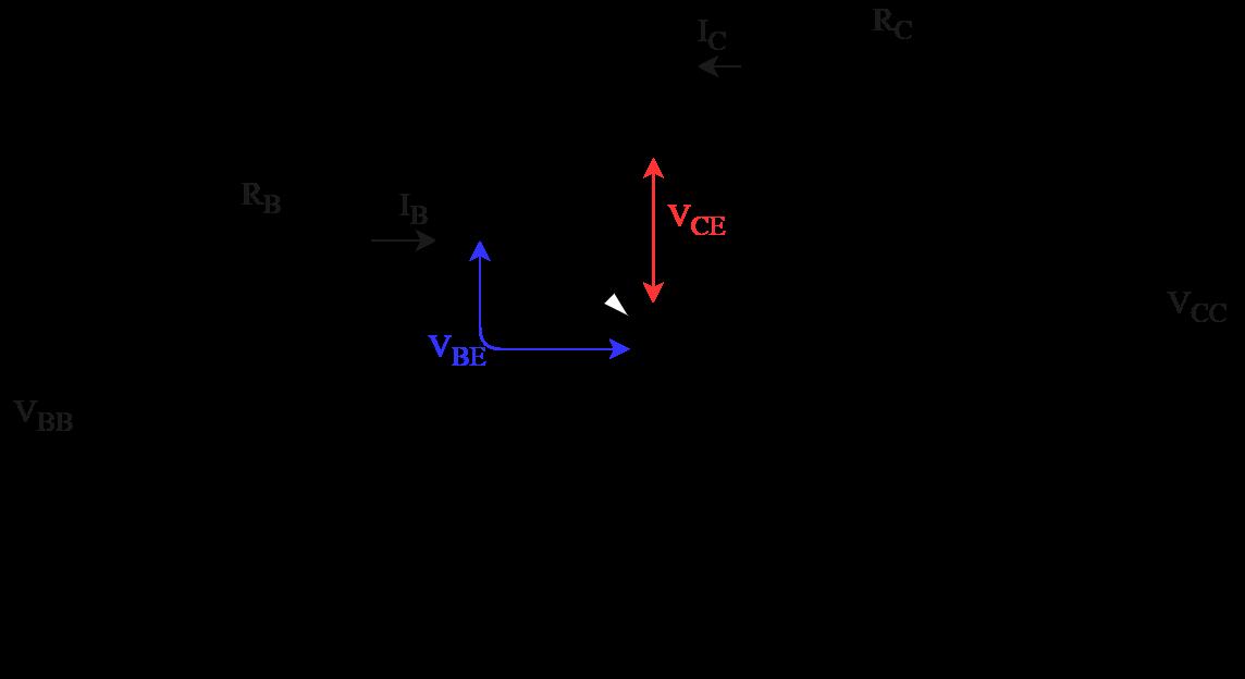 CE configuration of Transistor