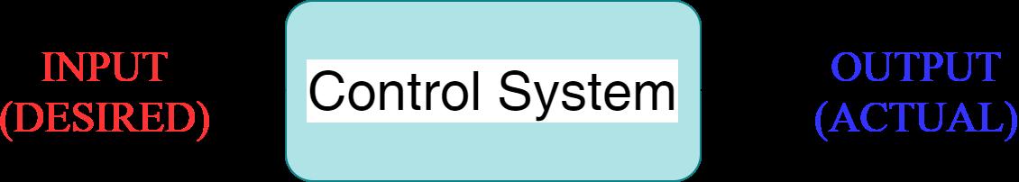 Control System Basic Block Diagram