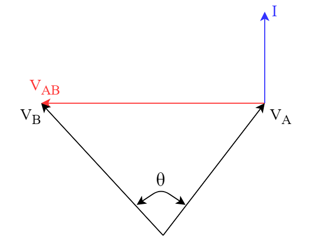 Phasor Diagram of Interconnected Power Stations Through Interconnector
