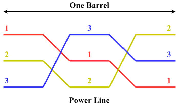 Transposition of Power Line